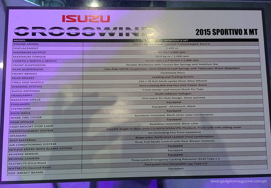 Isuzu Crosswind Review.html   Autos Weblog